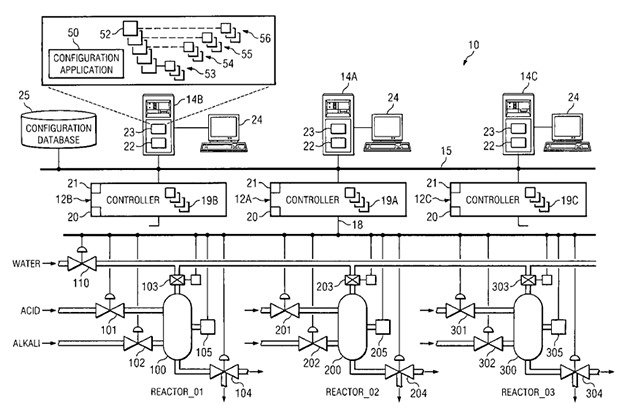 Methods and module class objects to configure absent equipment in process plants
