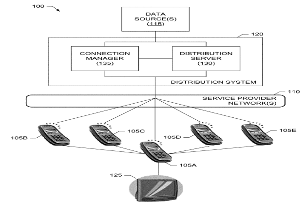 DISTRIBUTING COMMUNICATION OF A DATA STREAM AMONG MULTIPLE DEVICES
