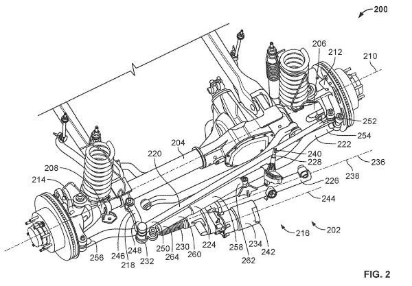 ELECTRIC POWER ASSISTED STEERING SYSTEMS FOR SOLID AXLE FRONT SUSPENSION VEHICLES