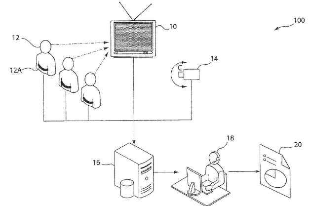METHOD AND SYSTEM FOR PREDICTING AUDIENCE VIEWING BEHAVIOR