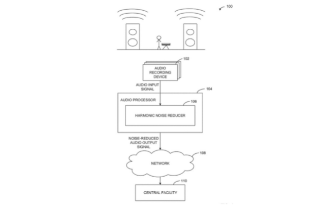 METHODS AND APPARATUS TO REDUCE NOISE FROM HARMONIC NOISE SOURCES