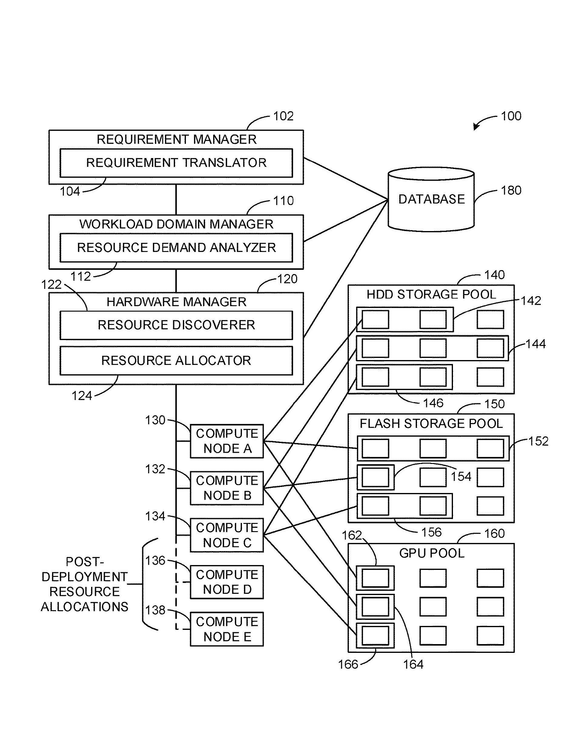 METHODS AND APPARATUS TO GENERATE AND MANAGE WORKLOAD DOMAINS IN VIRTUAL SERVER RACKS